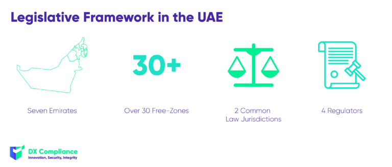 UAE Legislative Compliance Framework